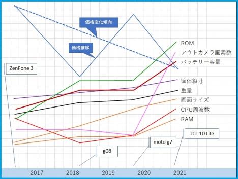 Comp_chart2